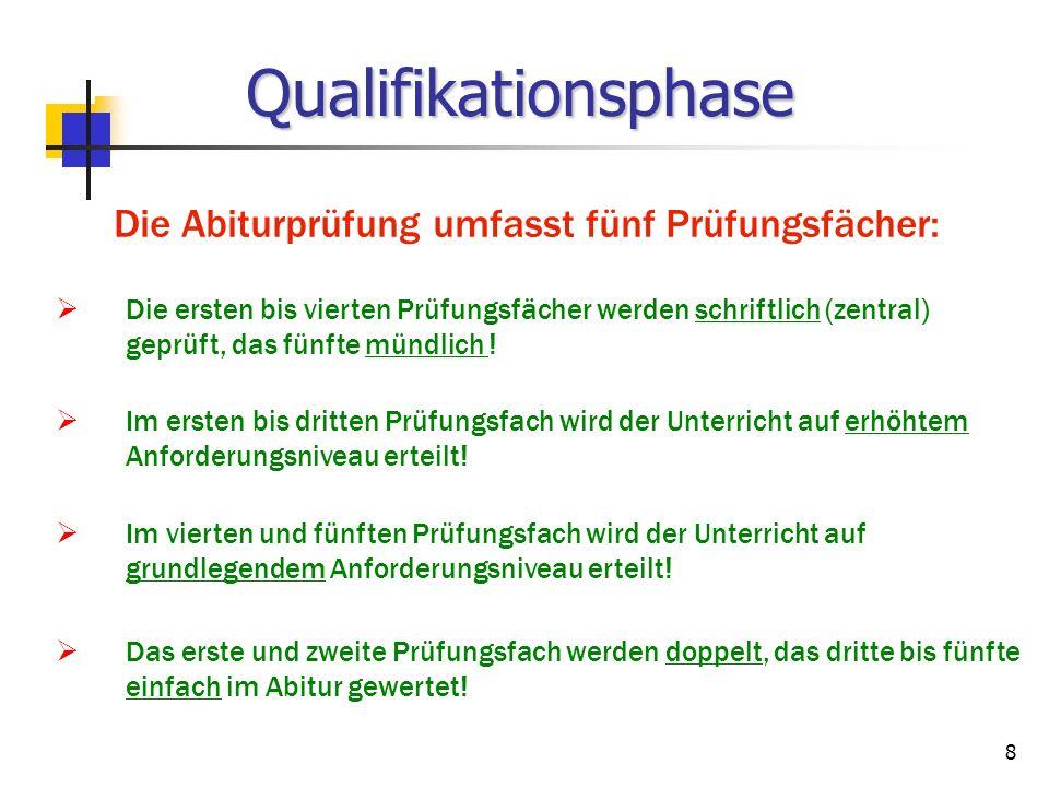 Die Abiturprüfung umfasst fünf Prüfungsfächer: