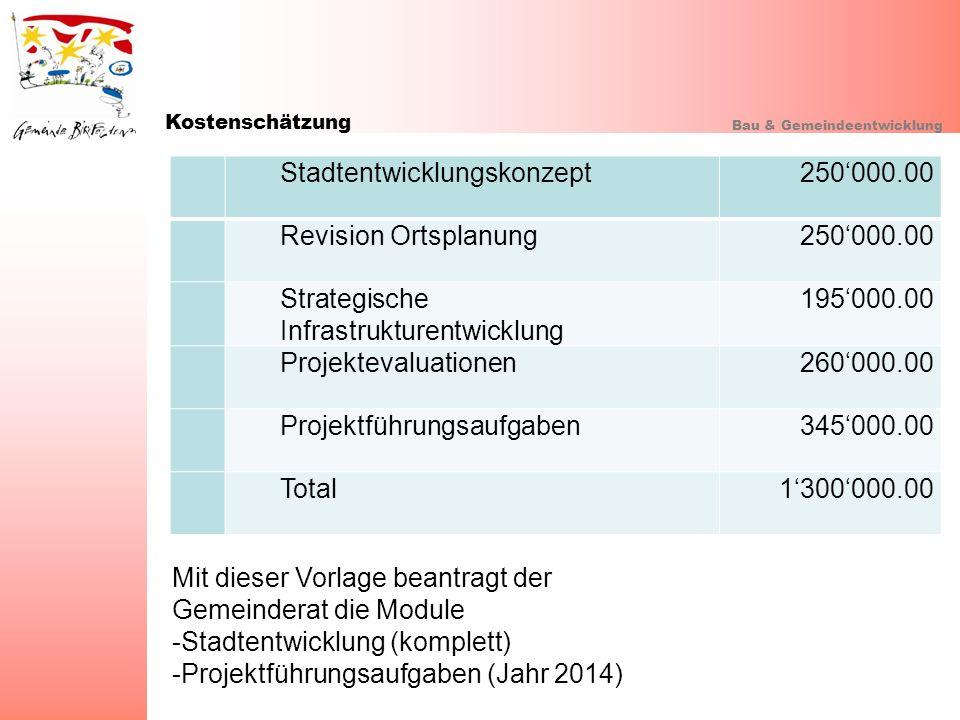 Stadtentwicklungskonzept 250'000.00 Revision Ortsplanung