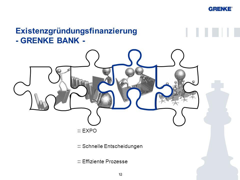 Existenzgründungsfinanzierung - GRENKE BANK -