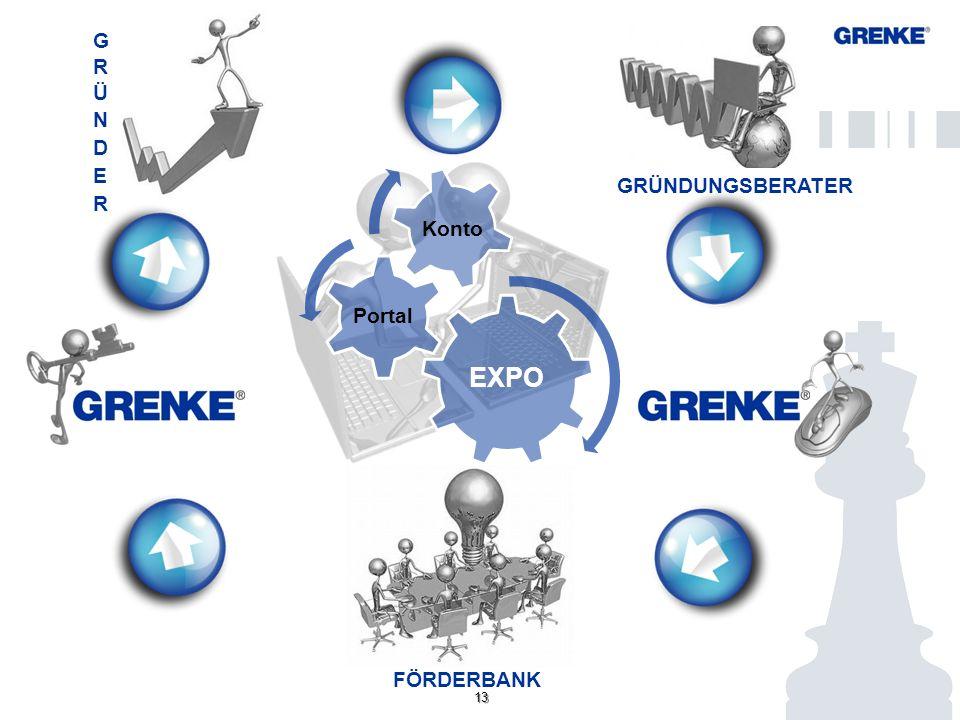 GRÜNDER EXPO Portal Konto GRÜNDUNGSBERATER FÖRDERBANK