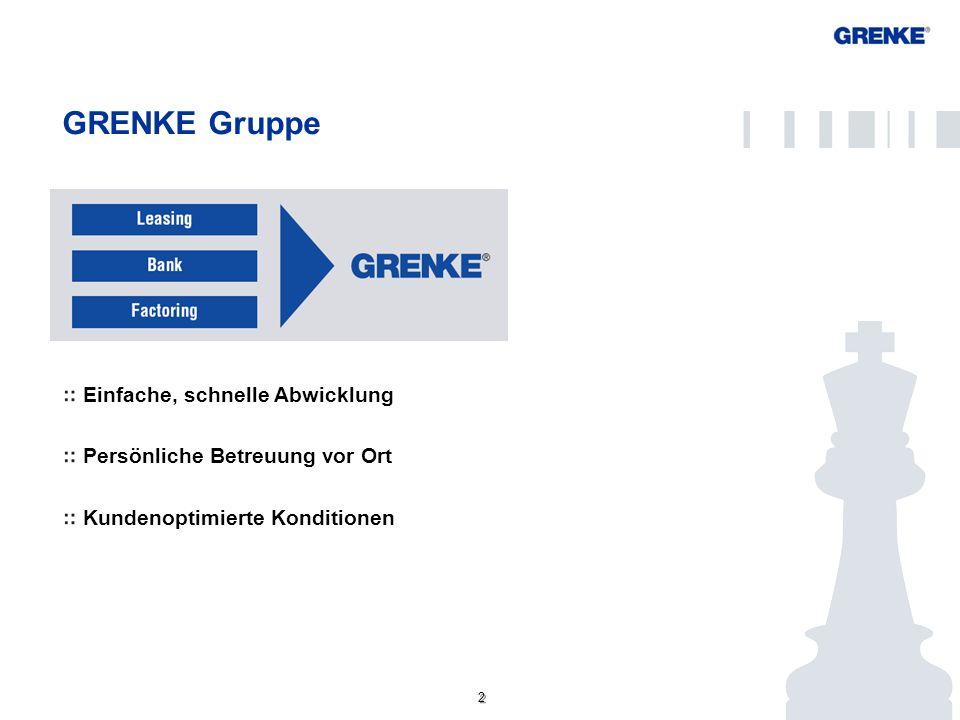 GRENKE Gruppe Einfache, schnelle Abwicklung