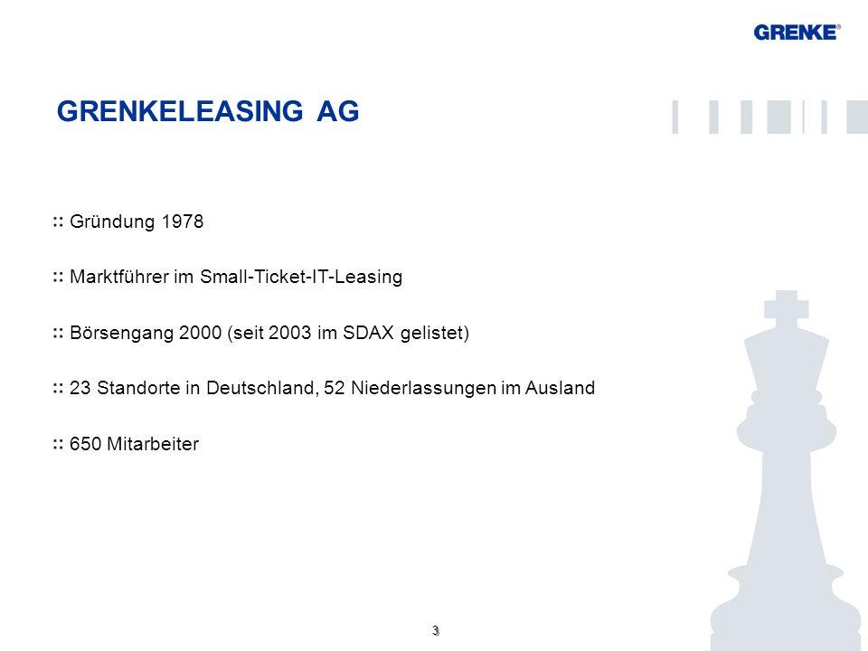 GRENKELEASING AG Gründung 1978 Marktführer im Small-Ticket-IT-Leasing