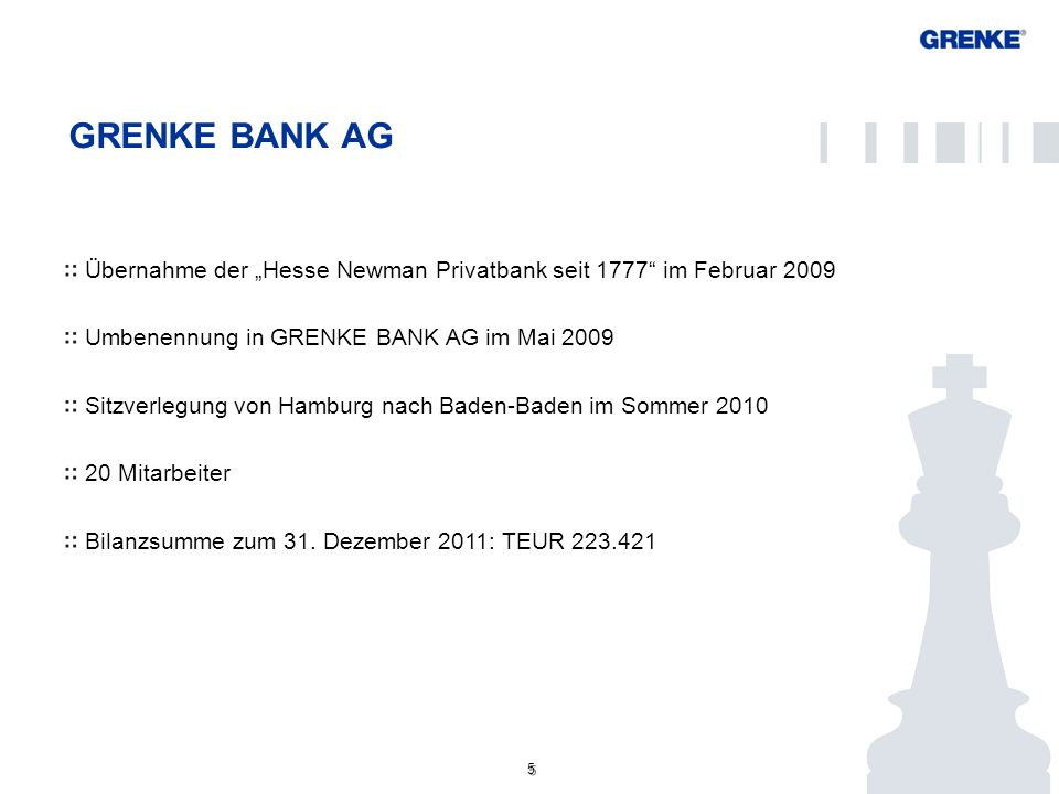 "GRENKE BANK AG Übernahme der ""Hesse Newman Privatbank seit 1777 im Februar 2009. Umbenennung in GRENKE BANK AG im Mai 2009."