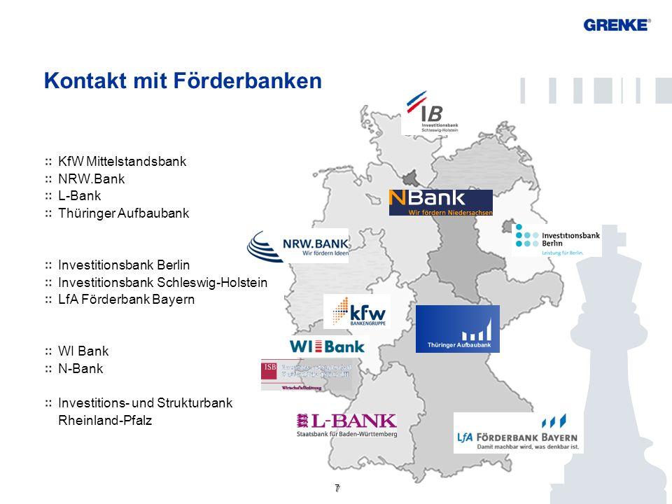 Kontakt mit Förderbanken
