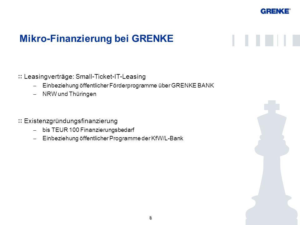 Mikro-Finanzierung bei GRENKE