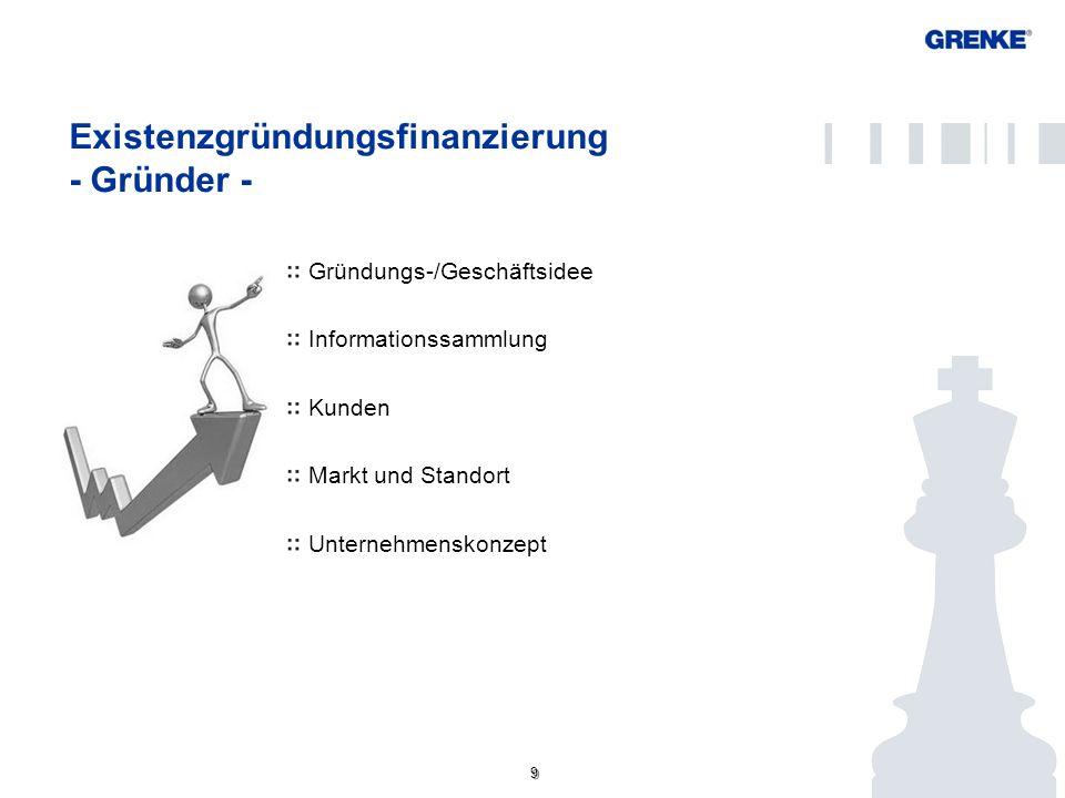 Existenzgründungsfinanzierung - Gründer -