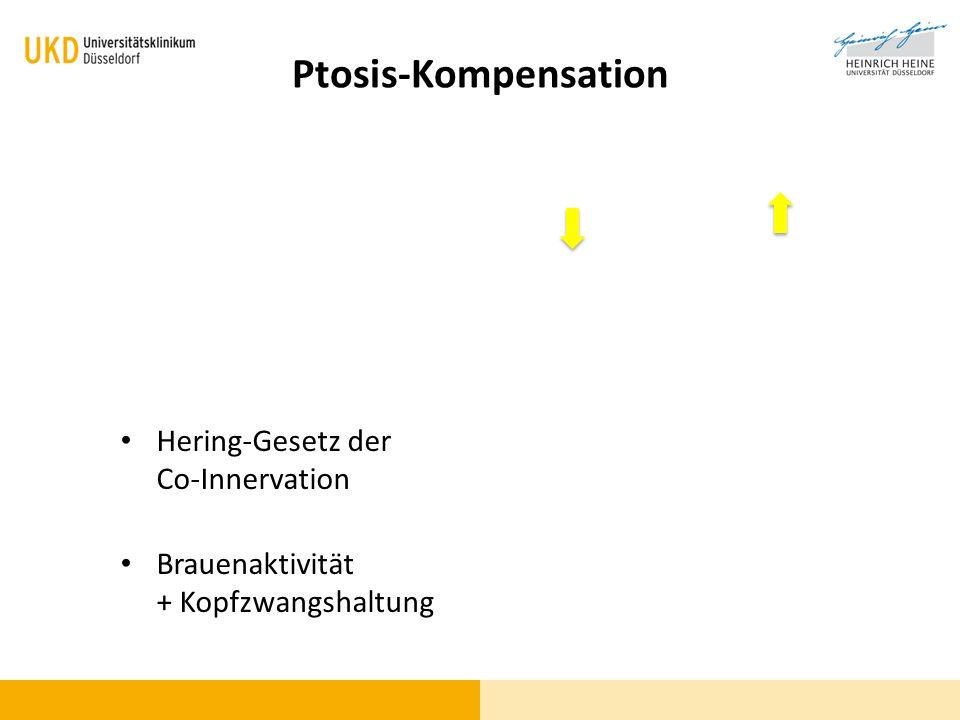 Ptosis-Kompensation Hering-Gesetz der Co-Innervation