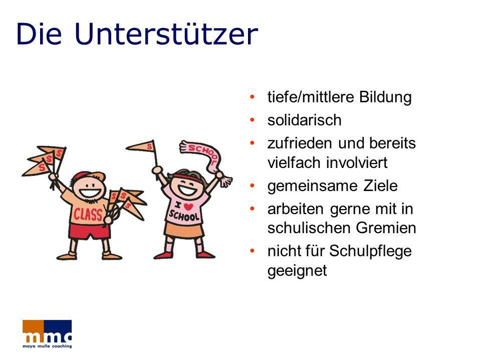 Die Unterstützer tiefe/mittlere Bildung solidarisch
