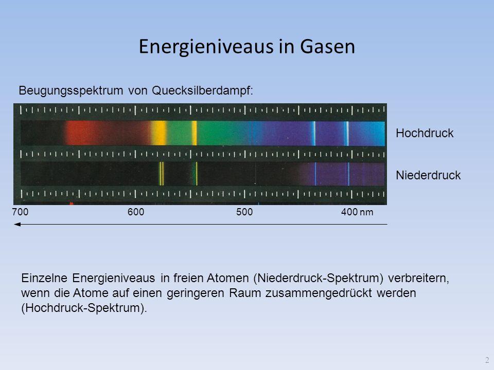 Energieniveaus in Gasen