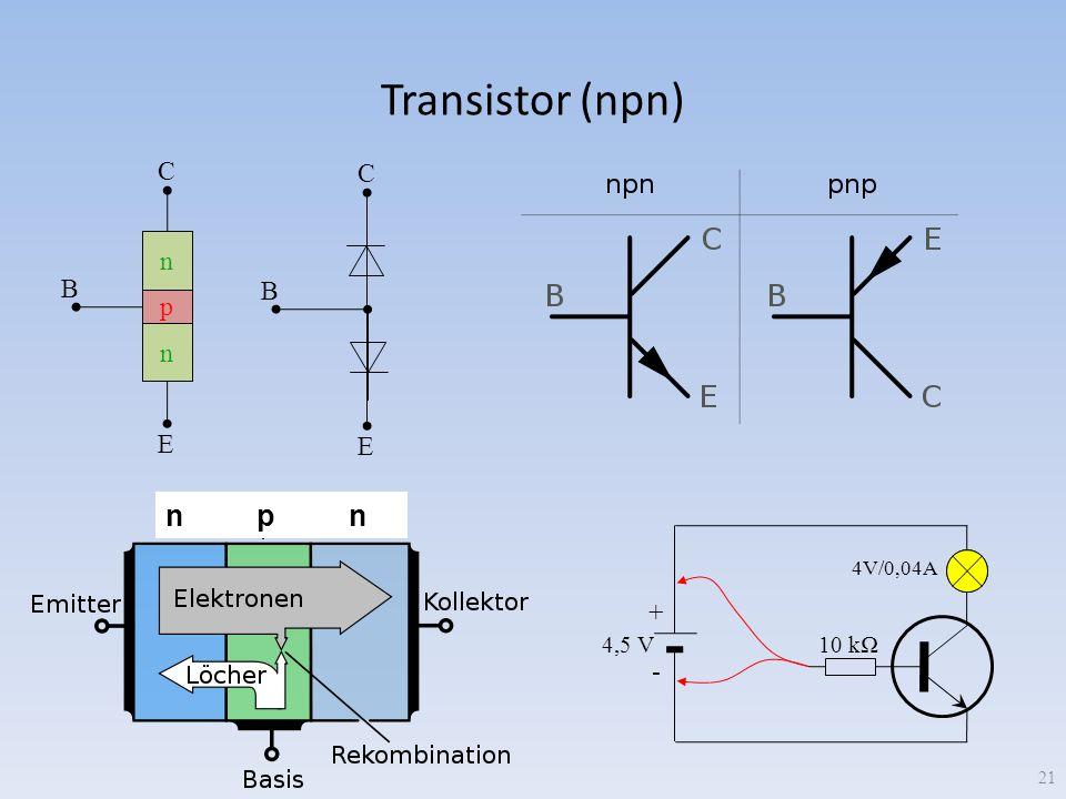 Transistor (npn) n p n C C n B B p E E + - 4,5 V 10 kΩ 4V/0,04A