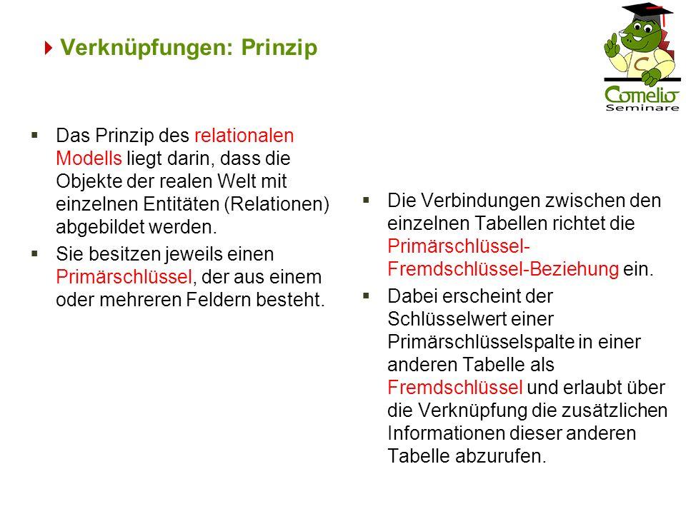 Verknüpfungen: Prinzip