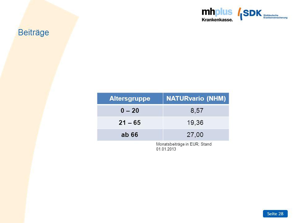 Beiträge Altersgruppe NATURvario (NHM) 0 – 20 8,57 21 – 65 19,36 ab 66