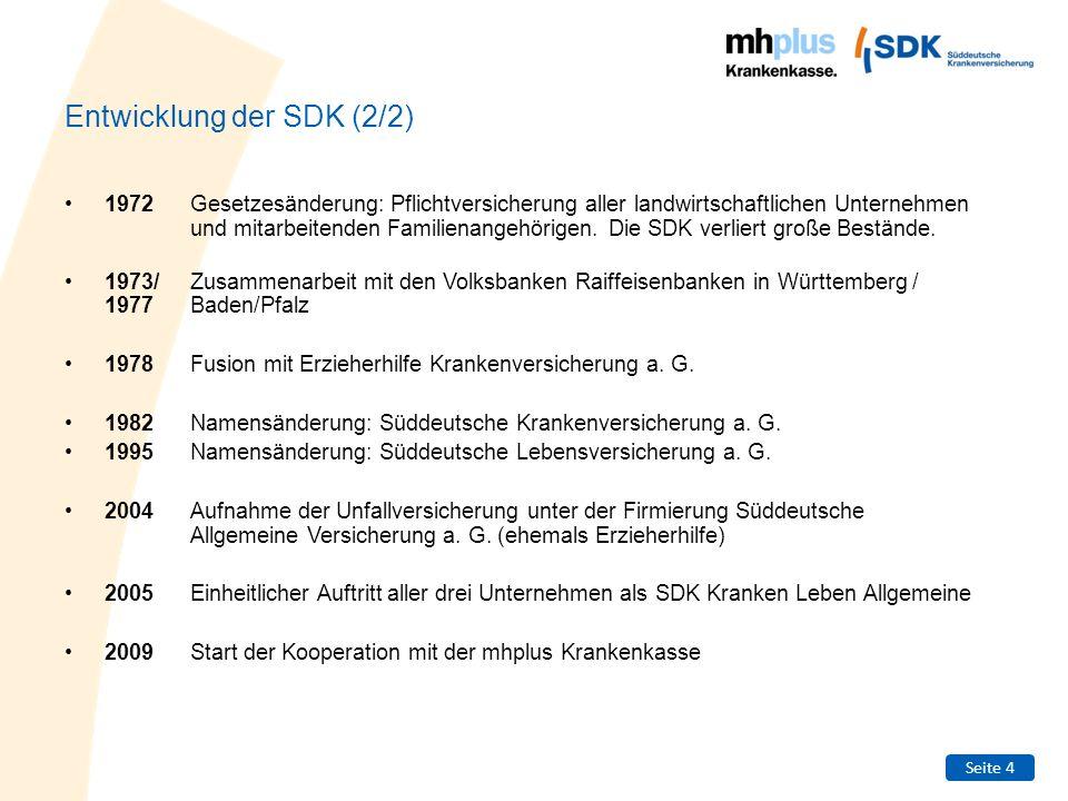 Entwicklung der SDK (2/2)
