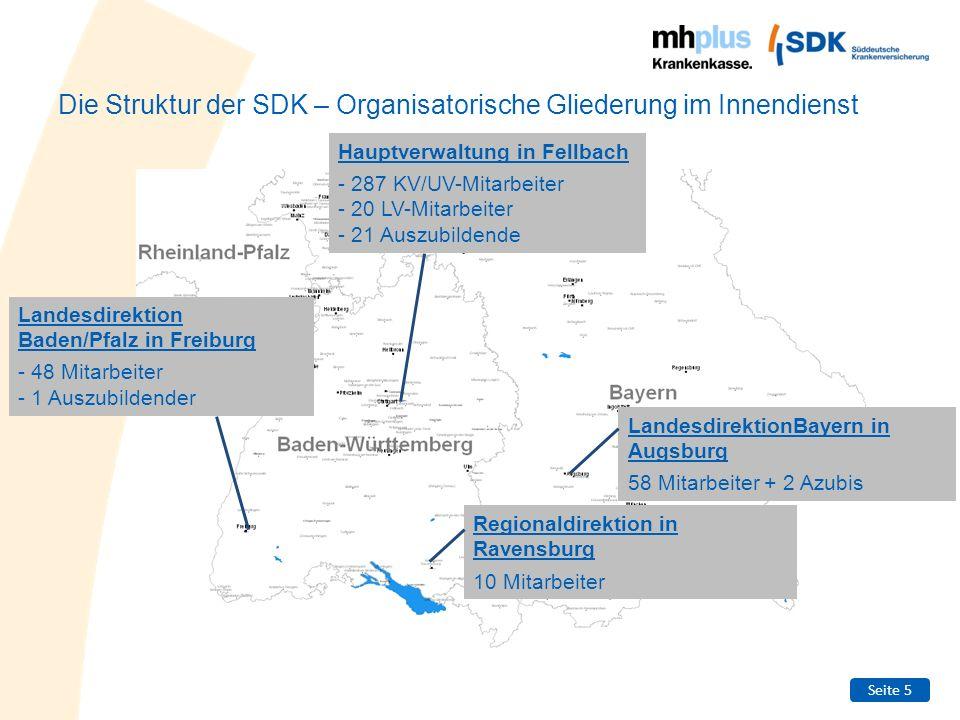 Die Struktur der SDK – Organisatorische Gliederung im Innendienst