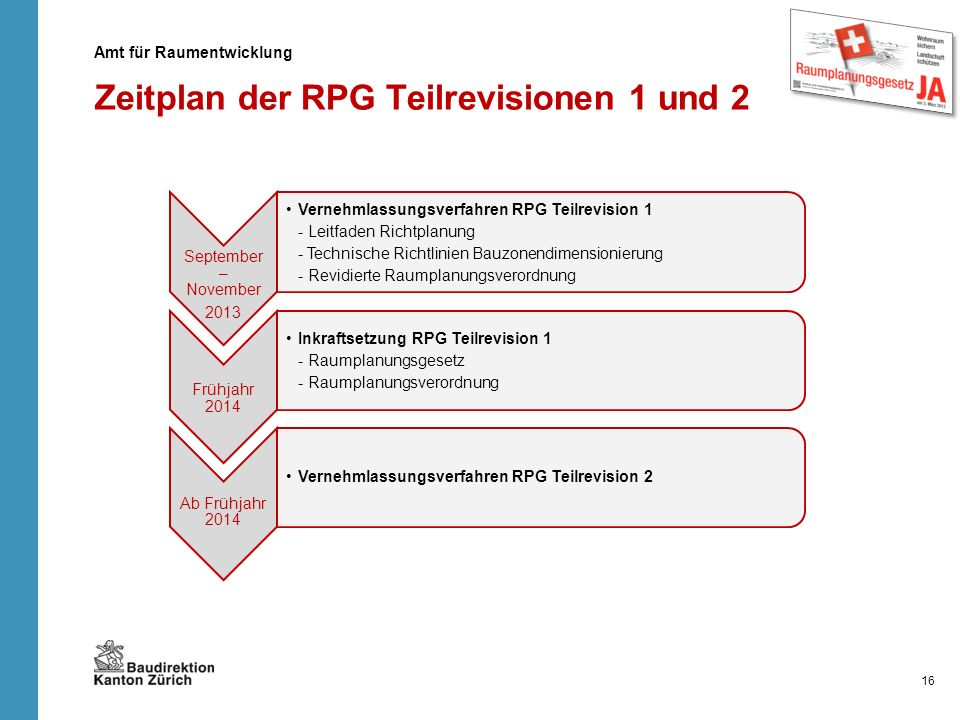 Zeitplan der RPG Teilrevisionen 1 und 2