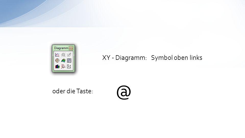 XY - Diagramm: Symbol oben links