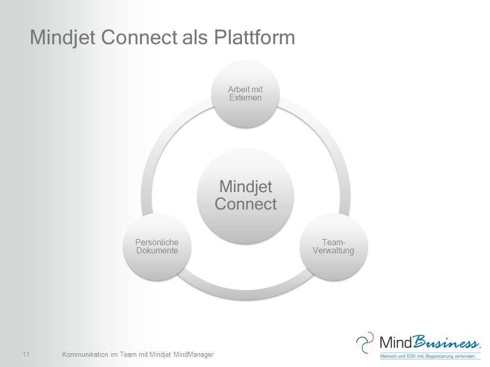 Mindjet Connect als Plattform