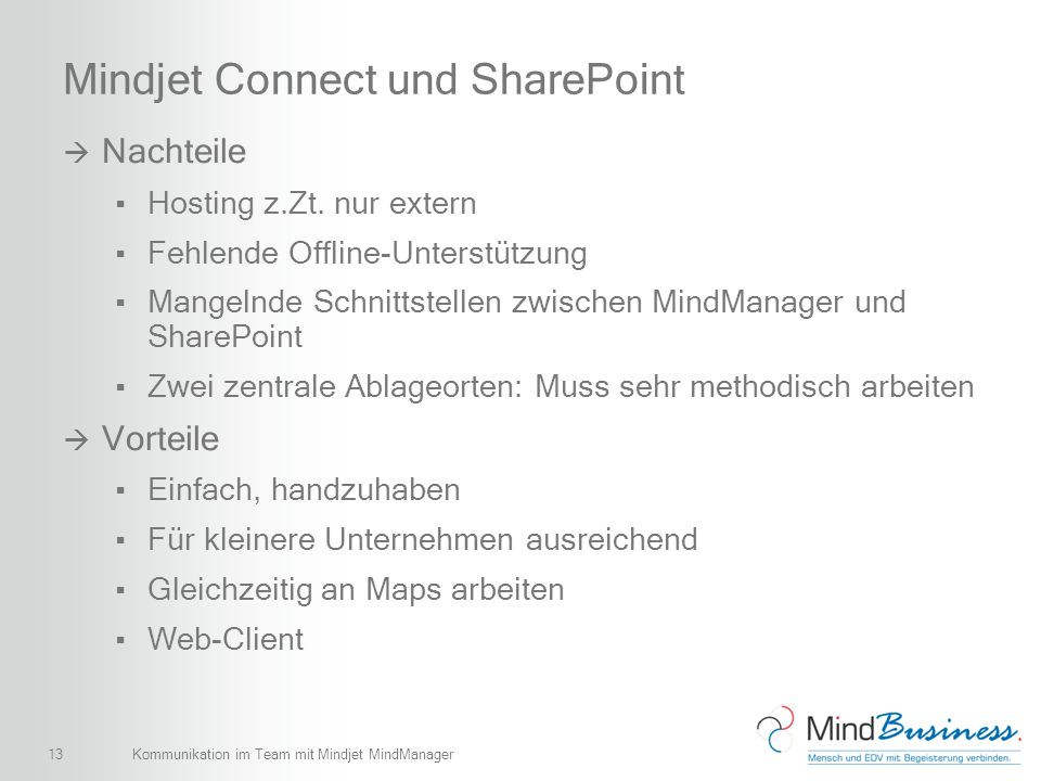 Mindjet Connect und SharePoint