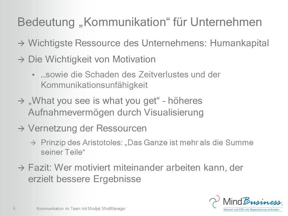 """Bedeutung """"Kommunikation für Unternehmen"""