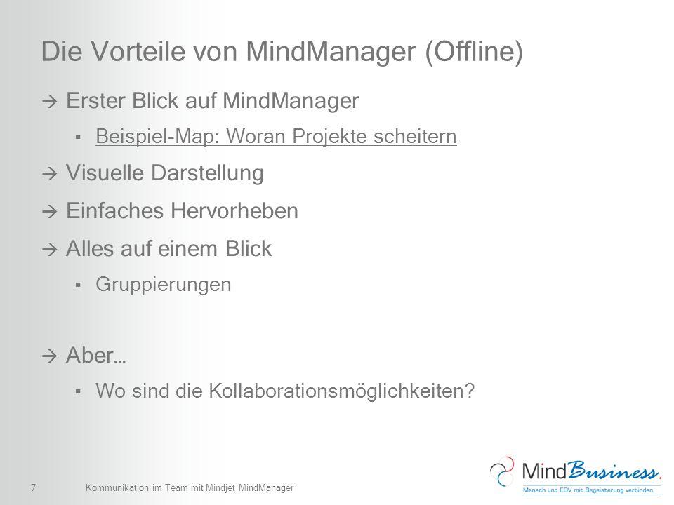 Die Vorteile von MindManager (Offline)