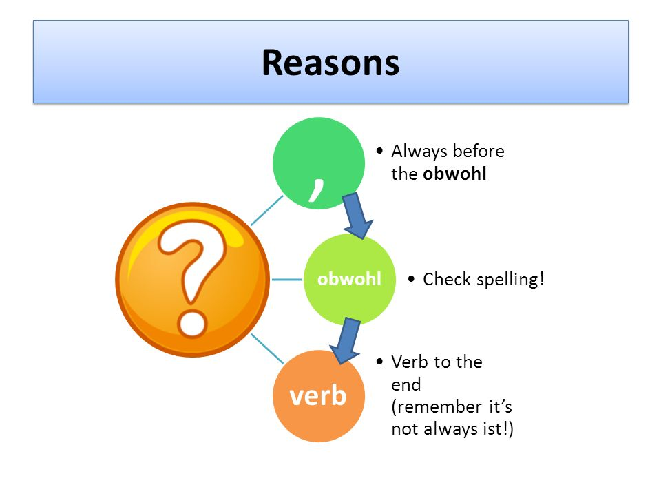 , Reasons verb Always before the obwohl obwohl Check spelling!