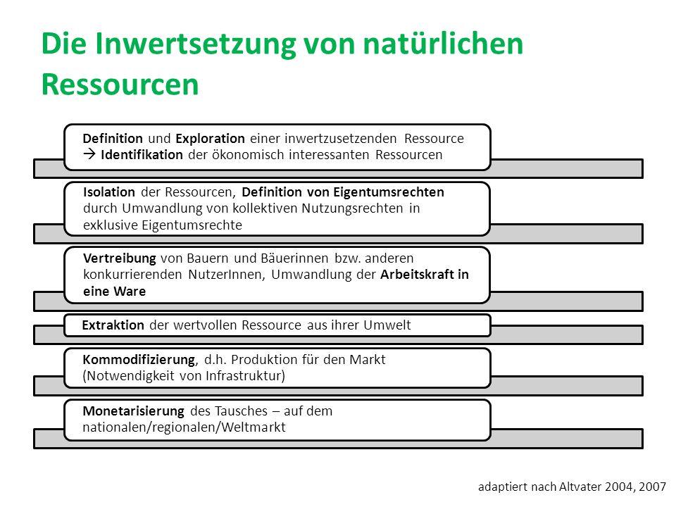 Die Inwertsetzung von natürlichen Ressourcen