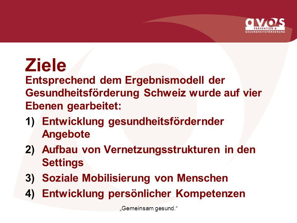 ZieleEntsprechend dem Ergebnismodell der Gesundheitsförderung Schweiz wurde auf vier Ebenen gearbeitet: