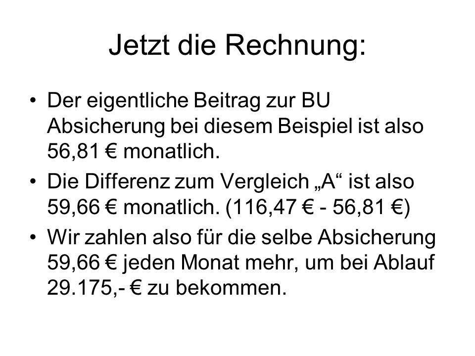Jetzt die Rechnung: Der eigentliche Beitrag zur BU Absicherung bei diesem Beispiel ist also 56,81 € monatlich.