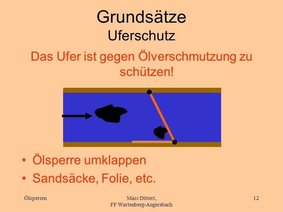 Grundsätze Uferschutz