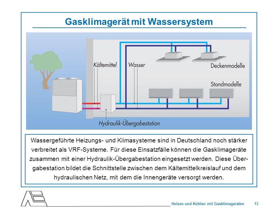 Gasklimagerät mit Wassersystem
