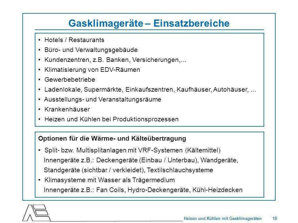 Gasklimageräte – Einsatzbereiche