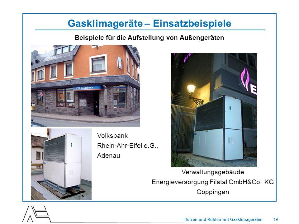 Gasklimageräte – Einsatzbeispiele