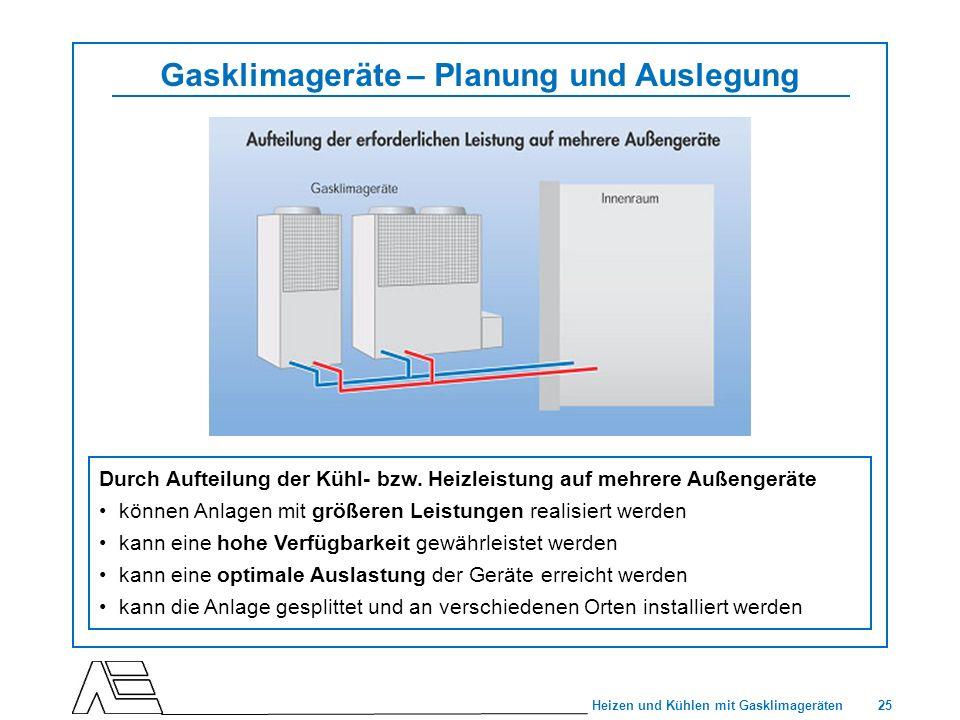Gasklimageräte – Planung und Auslegung