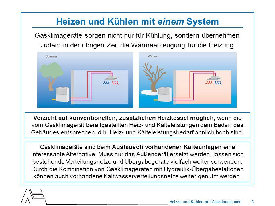 Heizen und Kühlen mit einem System