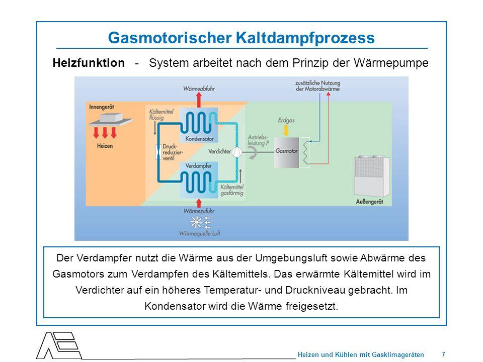Gasmotorischer Kaltdampfprozess