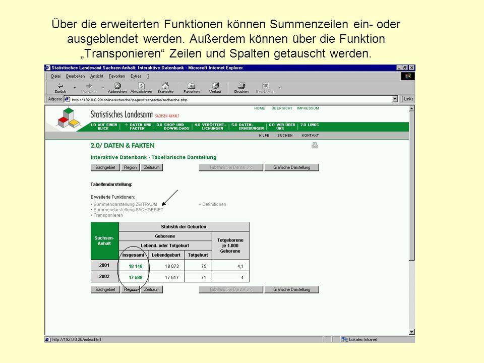 Über die erweiterten Funktionen können Summenzeilen ein- oder ausgeblendet werden.