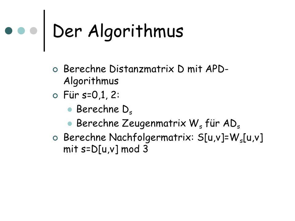 Der Algorithmus Berechne Distanzmatrix D mit APD-Algorithmus