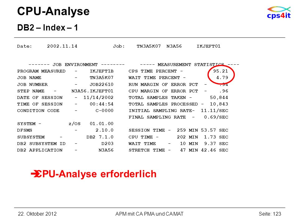 CPU-Analyse CPU-Analyse erforderlich DB2 – Index – 1