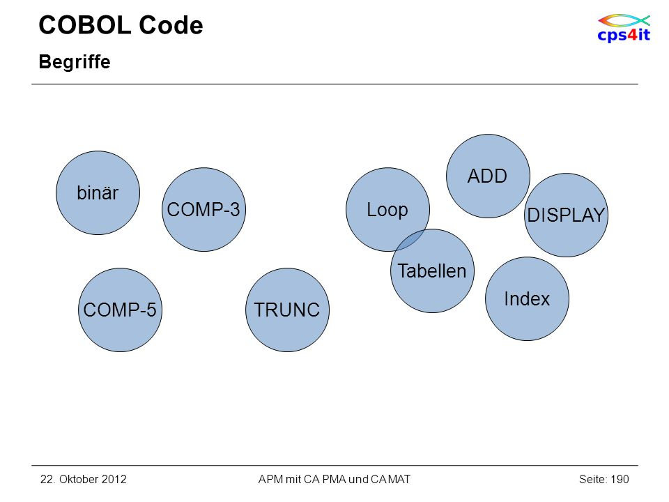 COBOL Code Begriffe ADD binär COMP-3 Loop DISPLAY Tabellen Index