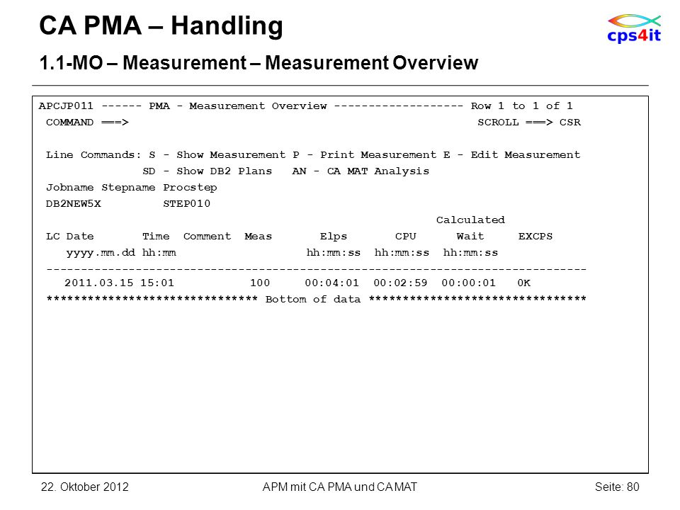 CA PMA – Handling 1.1-MO – Measurement – Measurement Overview