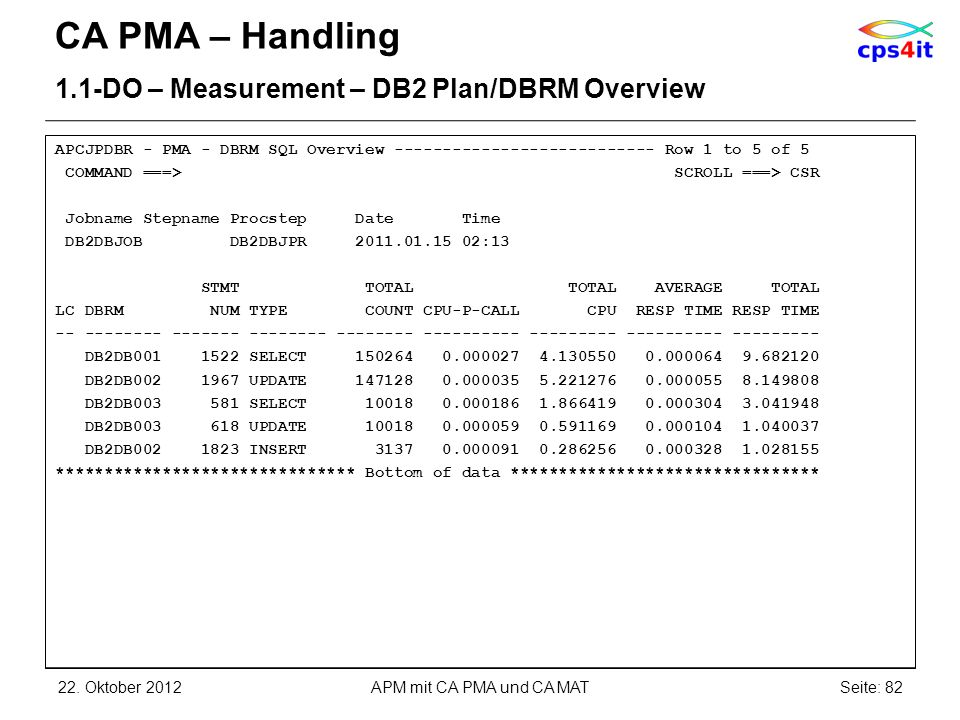 CA PMA – Handling 1.1-DO – Measurement – DB2 Plan/DBRM Overview