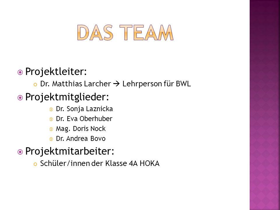 Das Team Projektleiter: Projektmitglieder: Projektmitarbeiter: