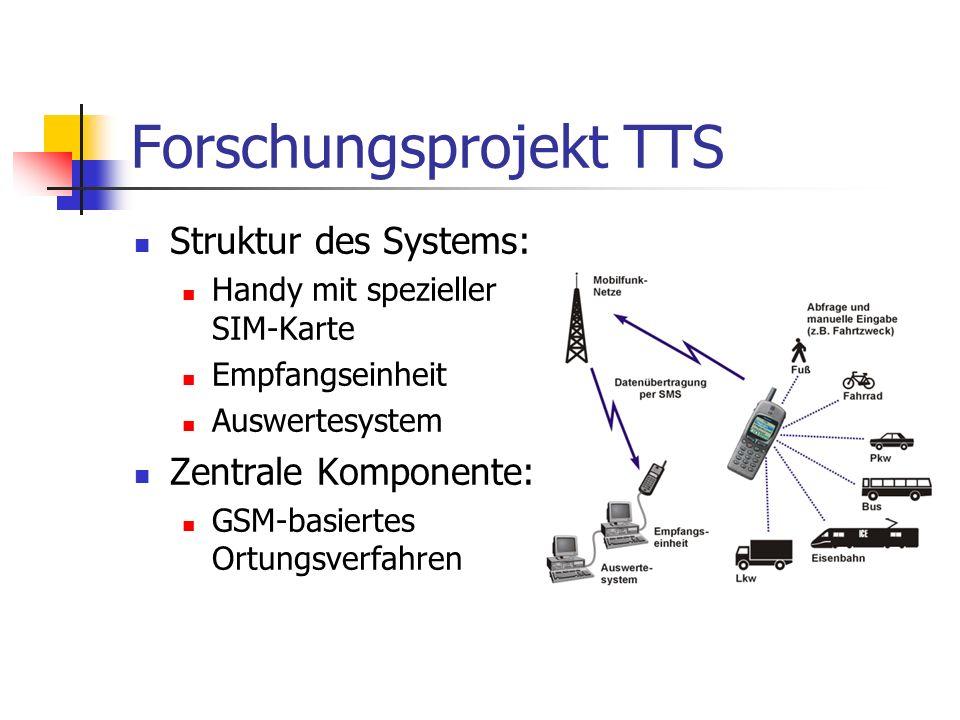 Forschungsprojekt TTS