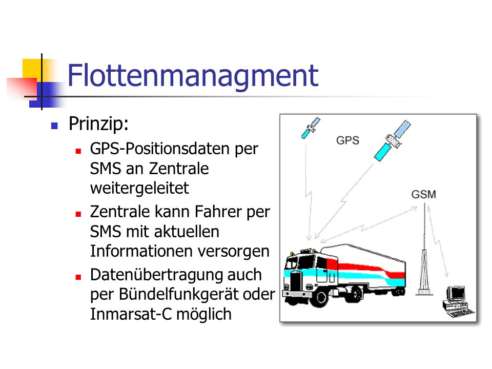 Flottenmanagment Prinzip: