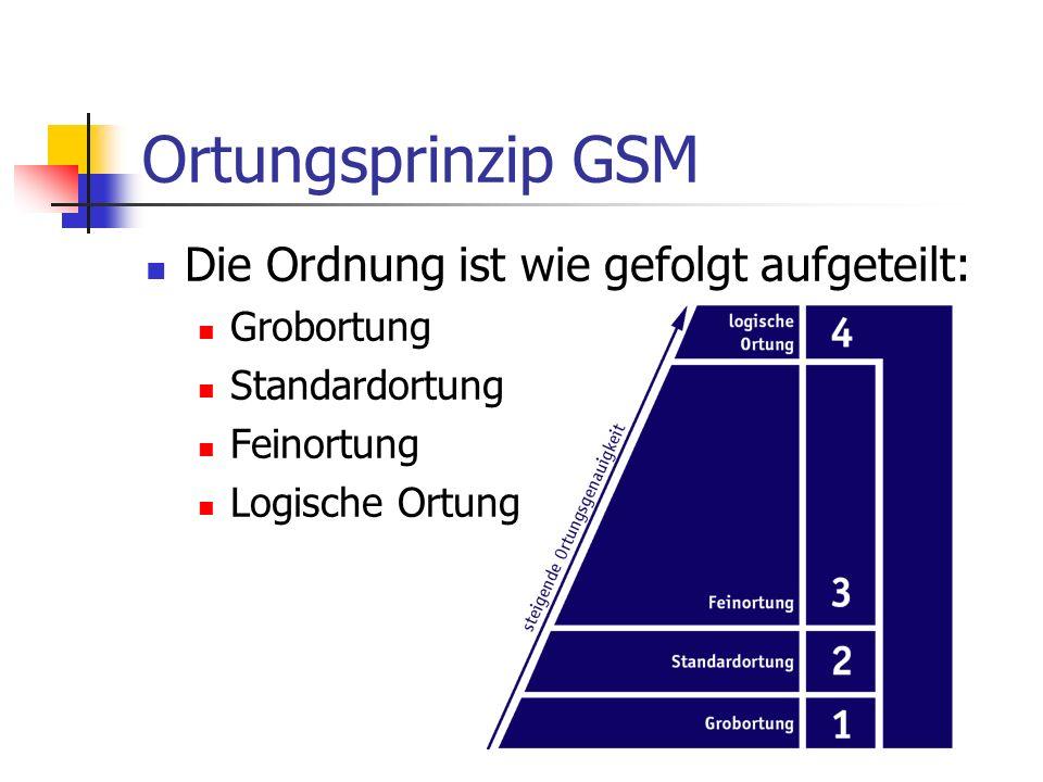 Ortungsprinzip GSM Die Ordnung ist wie gefolgt aufgeteilt: Grobortung