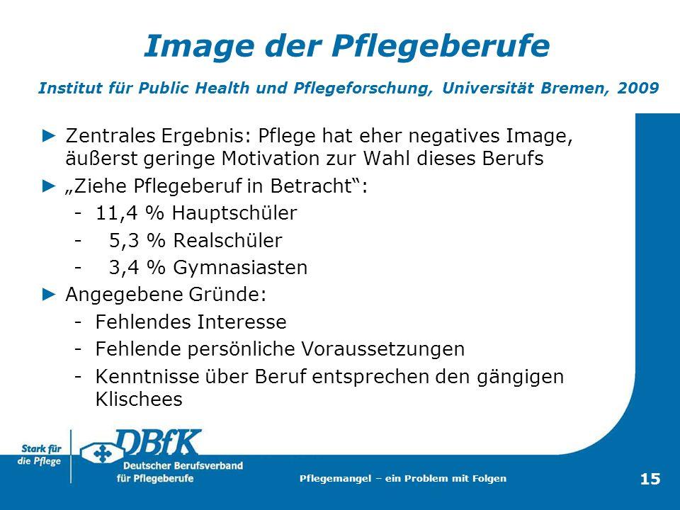 Image der Pflegeberufe Institut für Public Health und Pflegeforschung, Universität Bremen, 2009