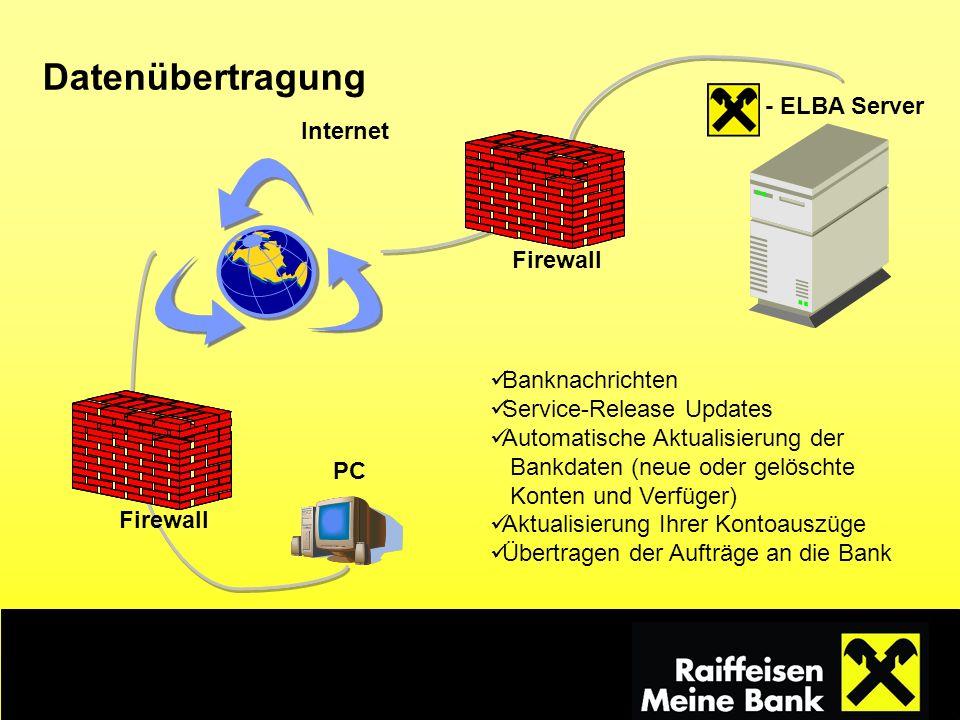 Datenübertragung - ELBA Server Internet Firewall Banknachrichten