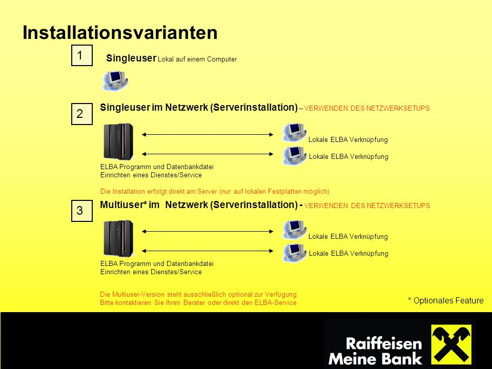 Installationsvarianten