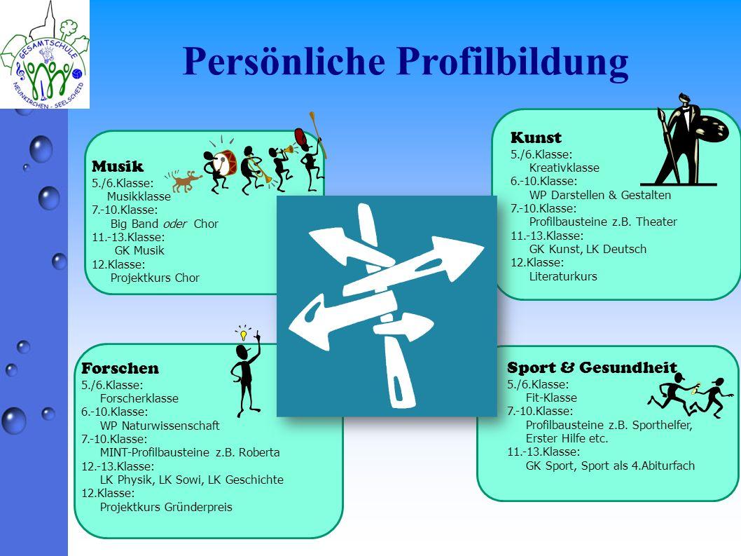 Persönliche Profilbildung