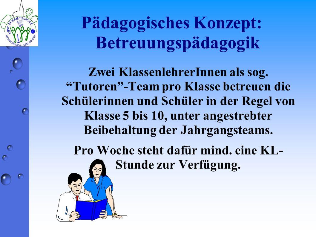 Pädagogisches Konzept: Betreuungspädagogik